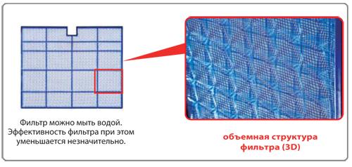 Наноплатиновый фильтр используется в кондиционерах Mitsubishi Electric