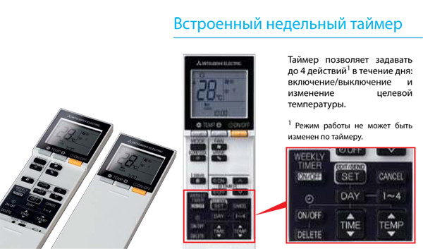 пульт-до-4-действий-Mitsubishi-Electric-