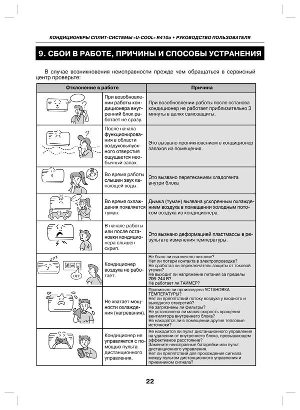 кондиционер gree инструкция на русском языке