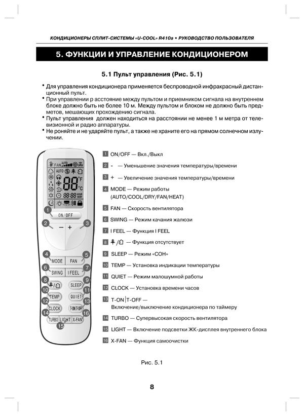 Инструкции по эксплуатации кондиционеров gree
