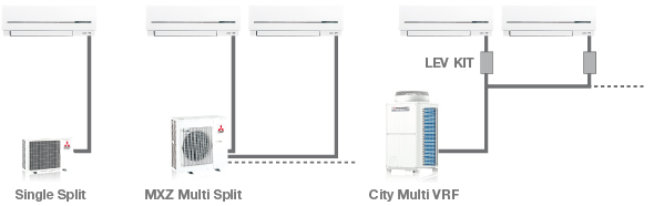 Mitsubishi Electric Msz SF может интегрироваться в Мульти сплит системы и умный дом